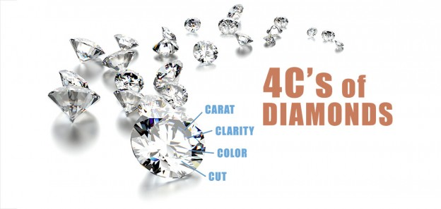 4C's Loose Diamonds